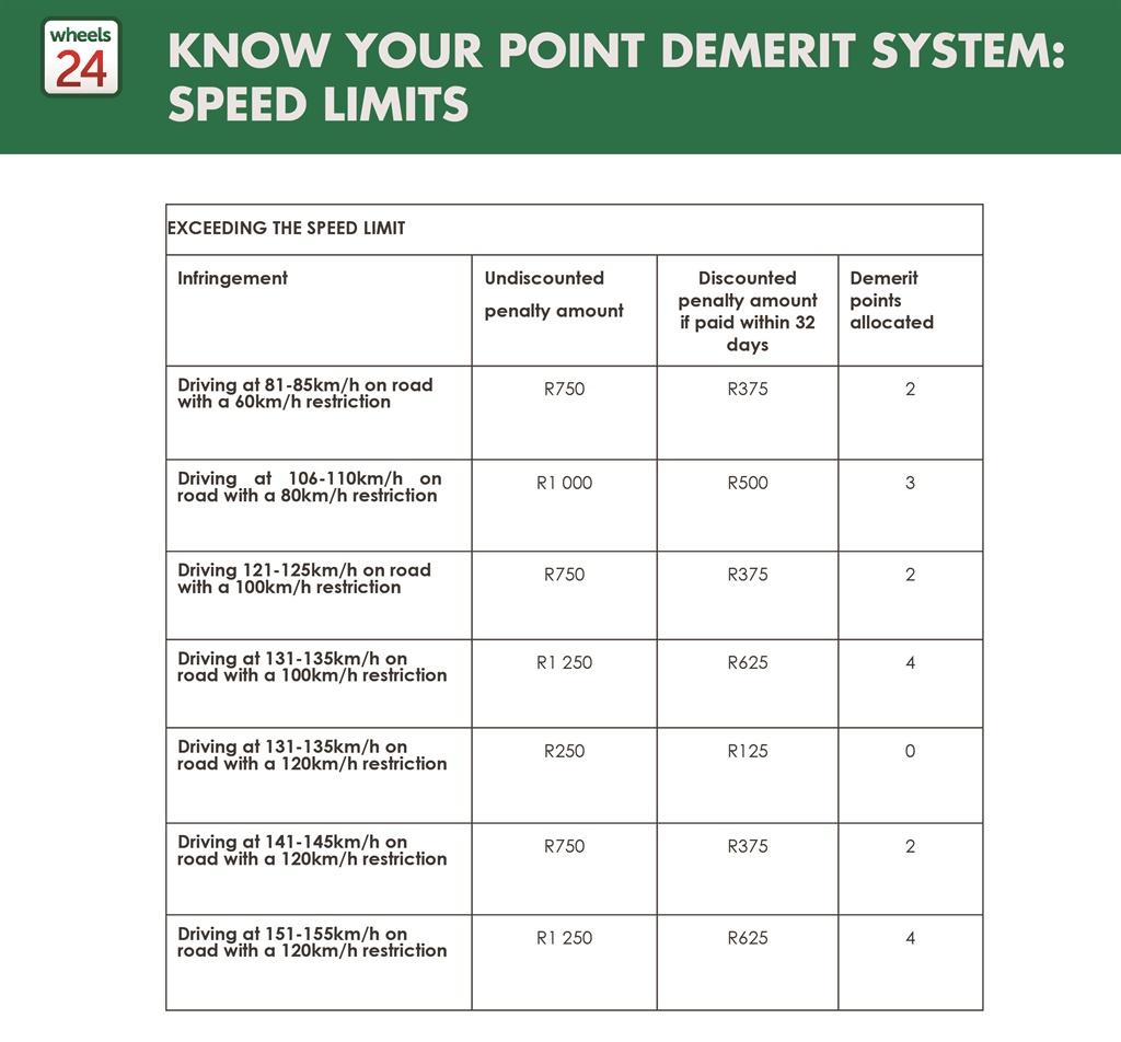 Demerit 2